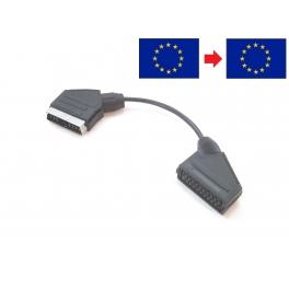 Euro Scart → Euro Scart (Deluxe)